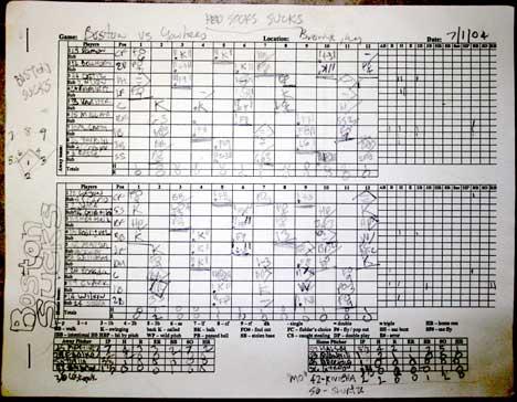 jeter scorecard1 Derek Jeter. I think you gotta pay him!