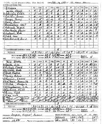 illiniosscoreacard Ohio State Buckeye Basketball   1979 1980