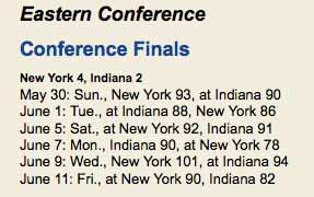 1999conffinals New York Knicks   Playoffs Gonna Happen Again (finally)