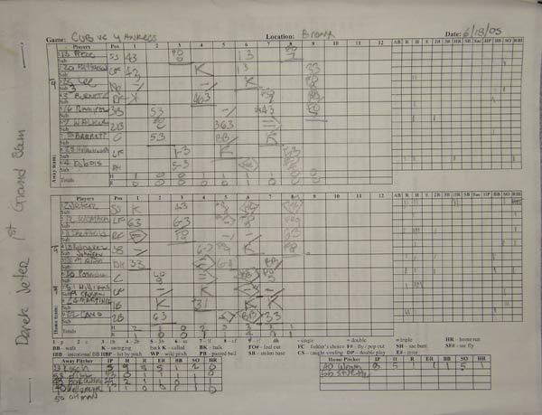 Scorecard Yankee Game
