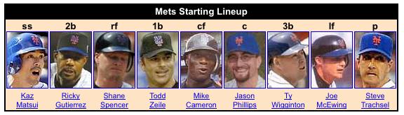 mets_lineup