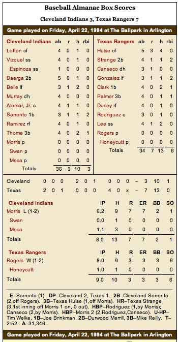 Indians-Rangers-Boxscore